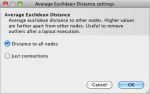Average Euclidean Distance Example